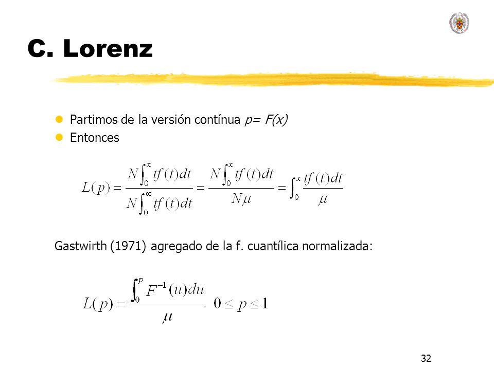 32 C. Lorenz lPartimos de la versión contínua p= F(x) lEntonces Gastwirth (1971) agregado de la f.