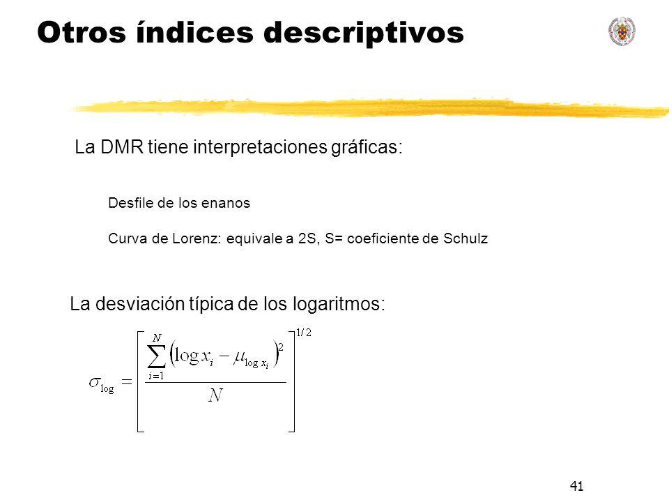 41 Otros índices descriptivos La DMR tiene interpretaciones gráficas: Desfile de los enanos Curva de Lorenz: equivale a 2S, S= coeficiente de Schulz La desviación típica de los logaritmos: