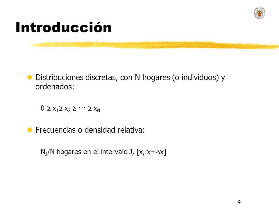 9 Introducción lDistribuciones discretas, con N hogares (o individuos) y ordenados: 0 x 1 x 2 ··· x N lFrecuencias o densidad relativa: N J /N hogares en el intervalo J, [x, x+ x]