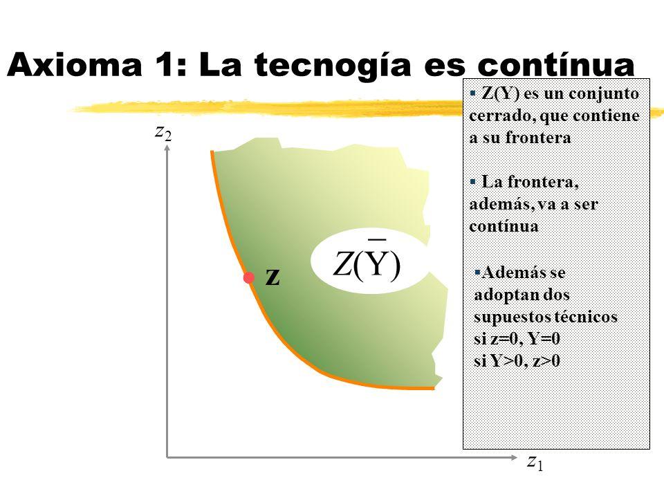 l z Z(Y) es un conjunto cerrado, que contiene a su frontera La frontera, además, va a ser contínua Además se adoptan dos supuestos técnicos si z=0, Y=