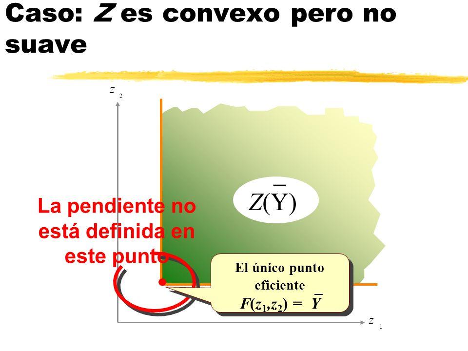 z 1 z 2 La pendiente no está definida en este punto _ Z(Y) Caso: Z es convexo pero no suave El único punto eficiente F(z 1,z 2 ) = Y El único punto ef