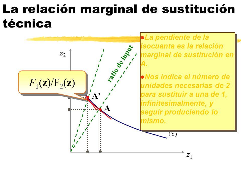 (Y) La relación marginal de sustitución técnica l La pendiente de la isocuanta es la relación marginal de sustitución en A. l Nos indica el número de