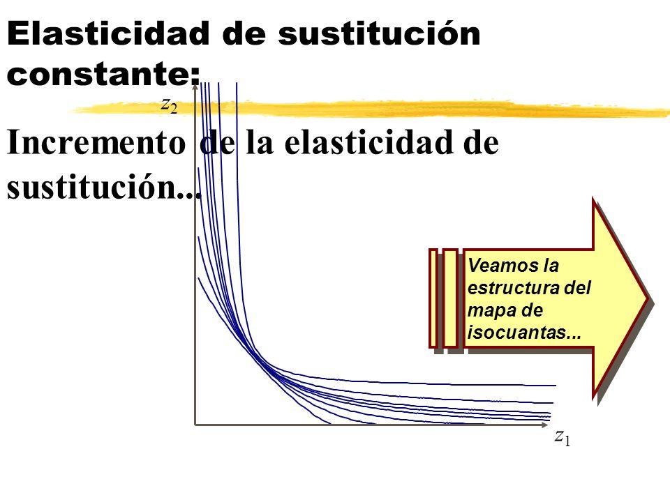 Elasticidad de sustitución constante: Incremento de la elasticidad de sustitución... z1z1 z2z2 Veamos la estructura del mapa de isocuantas...
