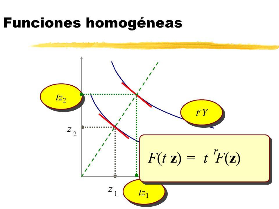 z 1 z 2 Y tz 1 tz 2 trYtrY trYtrY F(t z) = t F(z) r Funciones homogéneas