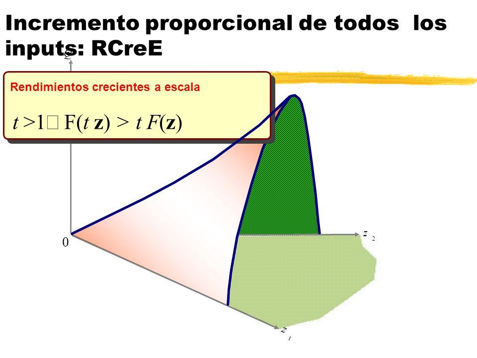 z 2 Q z 1 0 t >1 F(t z) > t F(z) Rendimientos crecientes a escala Incremento proporcional de todos los inputs: RCreE