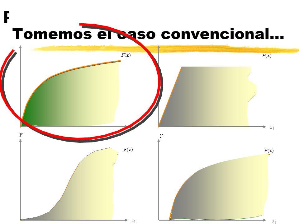 z1z1 Q F(z)F(z) z1z1 Y F(z)F(z) z1z1 Y F(z)F(z) Posibles relaciones entre el output y un input z1z1 Q F(z)F(z) Tomemos el caso convencional…