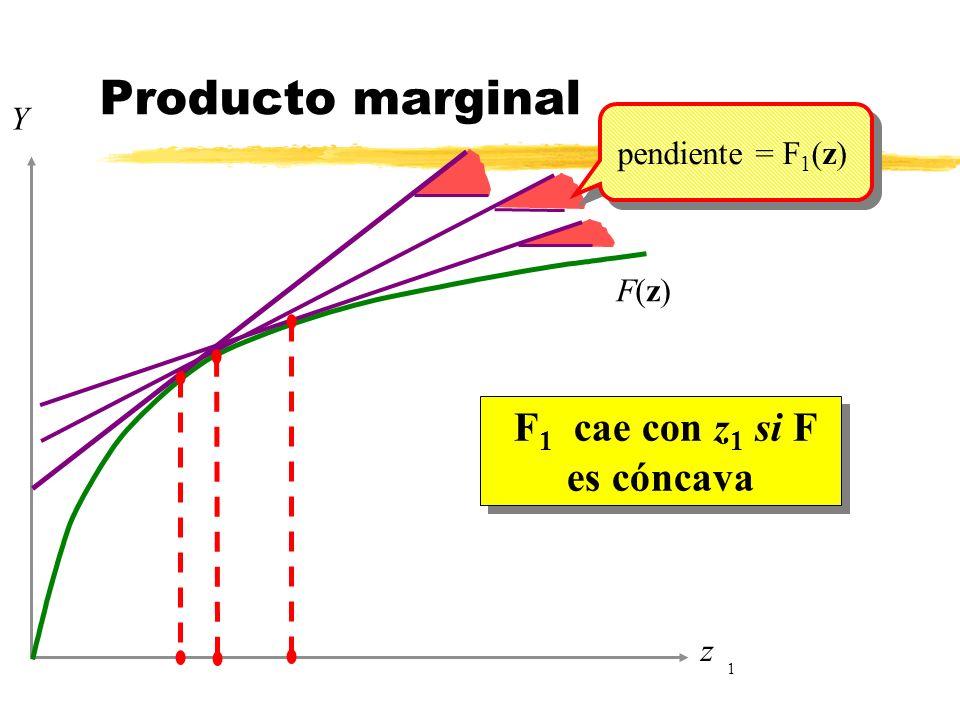 z 1 Y F(z)F(z) F 1 cae con z 1 si F es cóncava Producto marginal pendiente = F 1 (z)