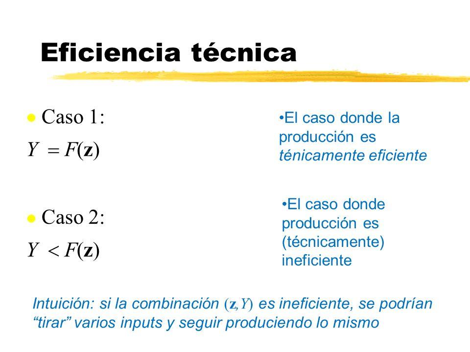 El caso donde la producción es ténicamente eficiente El caso donde producción es (técnicamente) ineficiente Eficiencia técnica Caso 1: Y F(z) Caso 2: