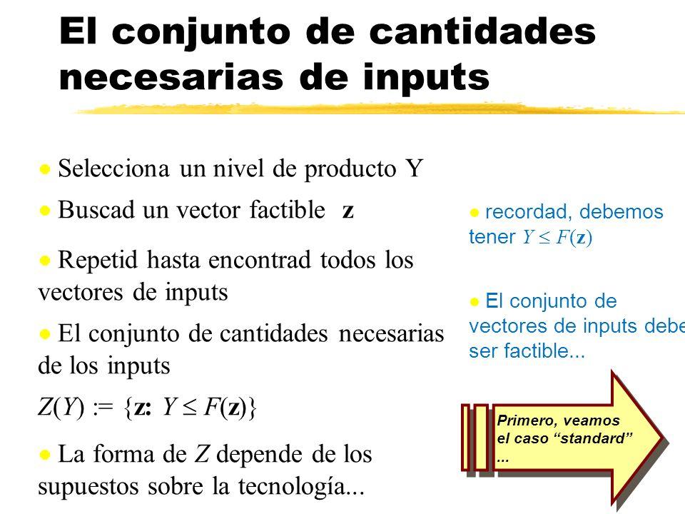 recordad, debemos tener Y F(z) El conjunto de cantidades necesarias de inputs Selecciona un nivel de producto Y Buscad un vector factible z Repetid ha