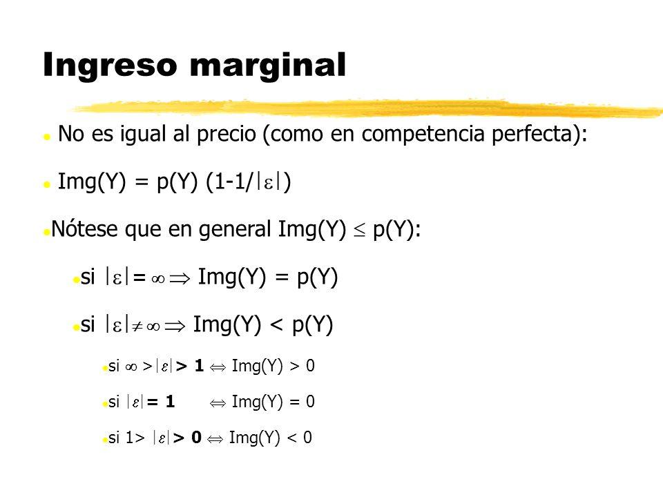 Ilustración: Img<p Img(Y) Y P Ingreso marginal = P(Y)( 1-1/ ) P(Y) Dibujamos el caso Img<P(Y)… El caso competitivo es un caso particular: Img = P(Y)