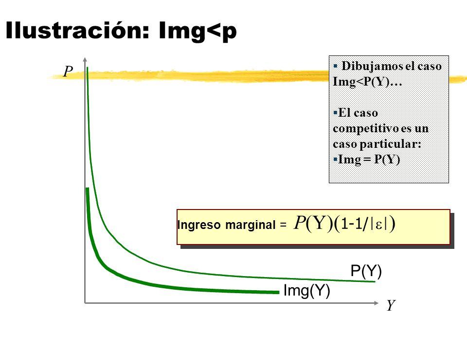 Equilibrio: l En equilibrio: l Img(Y) = Cmg (Y) 0 0 Img(Y) p(Y) 1 (se sitúa en el tramo elástico de la demanda)