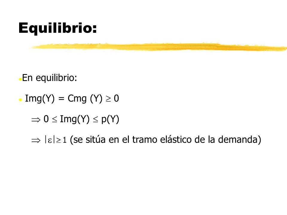 Img Y P Y* Cmg P(Y) P* Cme Equilibrio del monopolista Output de equilibrio Precio de equilibrio beneficios
