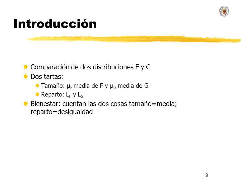 3 Introducción lComparación de dos distribuciones F y G lDos tartas: lTamaño: μ F media de F y μ G media de G lReparto: L F y L G lBienestar: cuentan las dos cosas tamaño=media; reparto=desigualdad