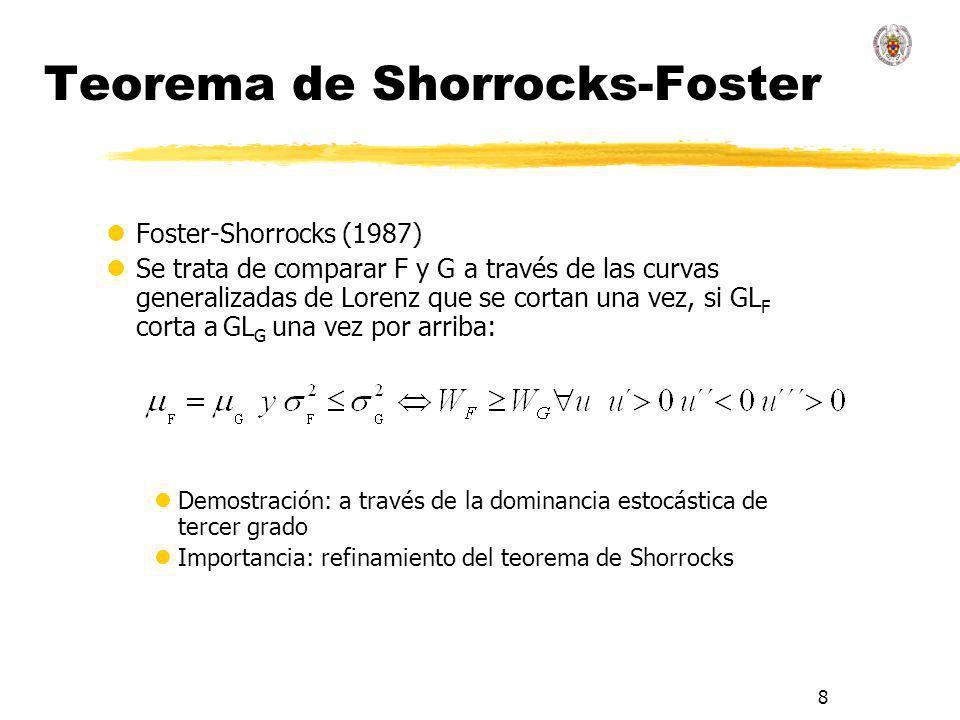 8 Teorema de Shorrocks-Foster lFoster-Shorrocks (1987) lSe trata de comparar F y G a través de las curvas generalizadas de Lorenz que se cortan una vez, si GL F corta a GL G una vez por arriba: lDemostración: a través de la dominancia estocástica de tercer grado lImportancia: refinamiento del teorema de Shorrocks