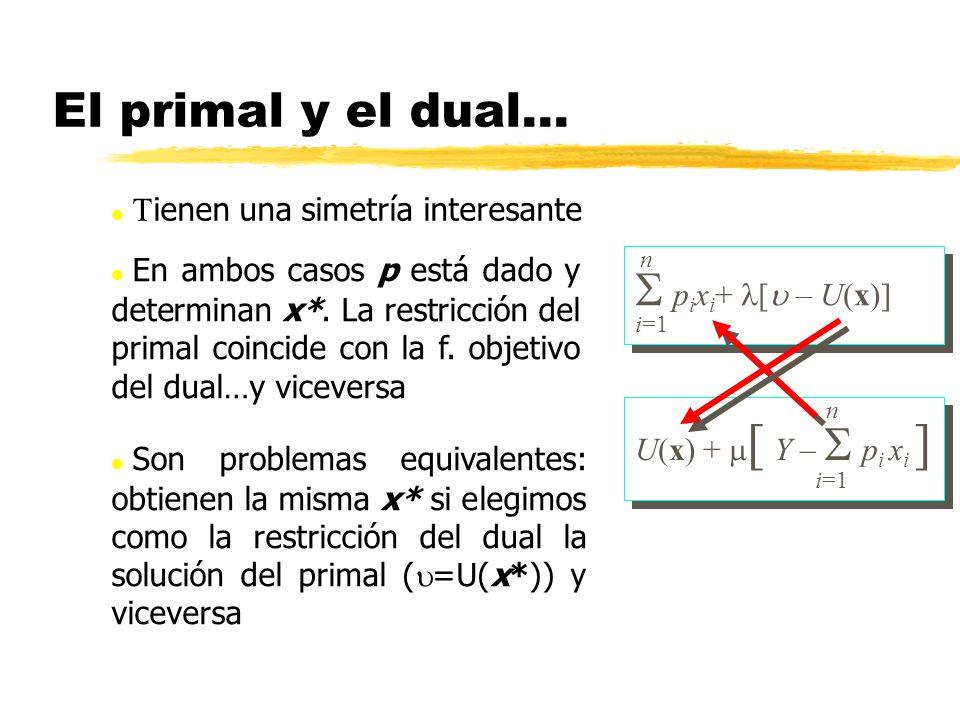 n U(x) + [ Y – p i x i ] i=1 n U(x) + [ Y – p i x i ] i=1 El primal y el dual… T ienen una simetría interesante Son problemas equivalentes: obtienen l