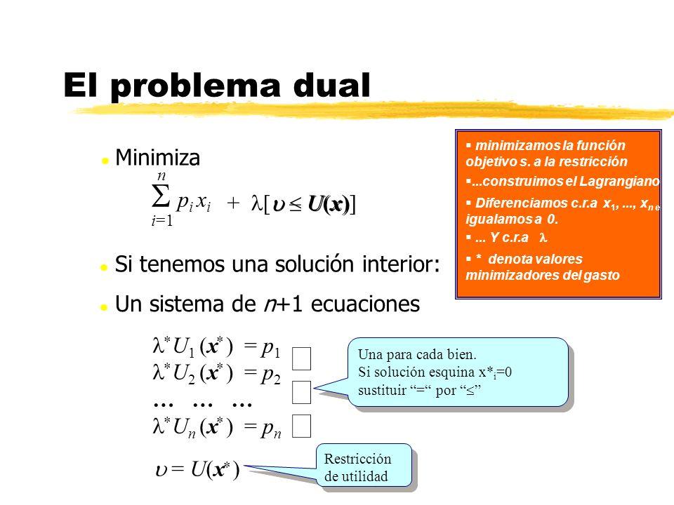 U(x) + [ – U(x)] El problema dual U 1 (x ) = p 1 U 2 (x ) = p 2 … … … U n (x ) = p n = U(x ) Una para cada bien. Si solución esquina x* i =0 sustituir