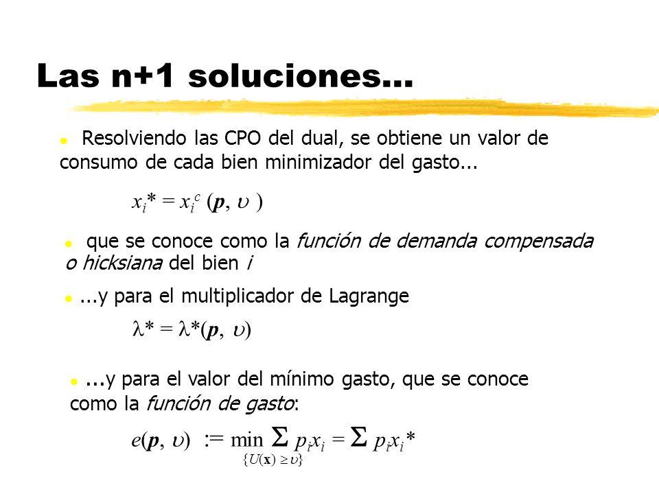 Las n+1 soluciones... l Resolviendo las CPO del dual, se obtiene un valor de consumo de cada bien minimizador del gasto... x i * = x i c (p, ) * = *(p