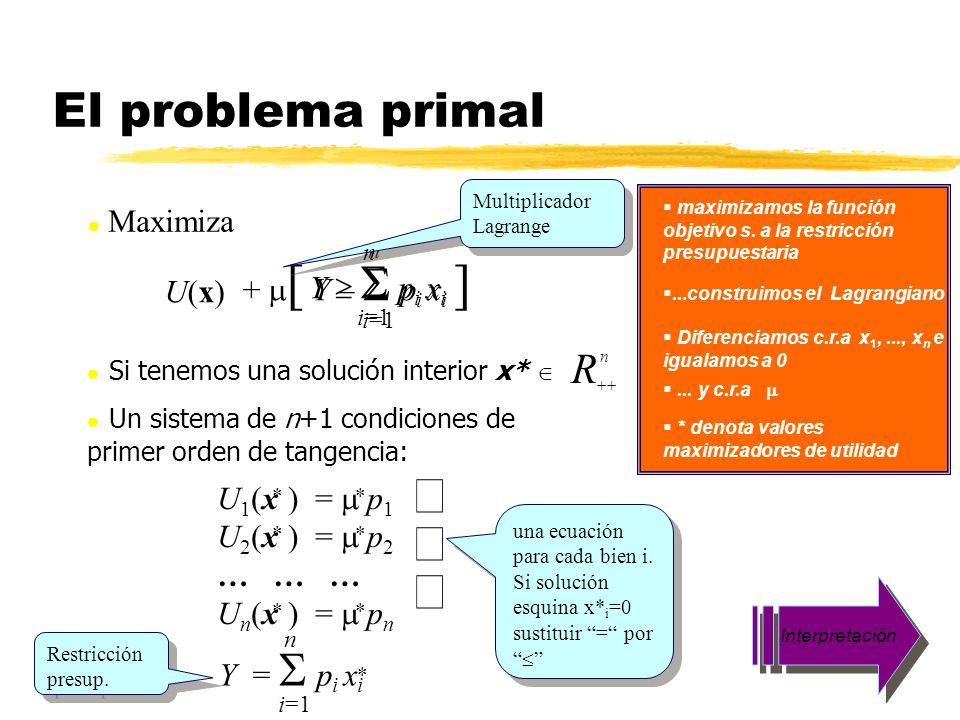 U(x)U(x) El problema primal U 1 (x ) = p 1 U 2 (x ) = p 2 … … … U n (x ) = p n una ecuación para cada bien i. Si solución esquina x* i =0 sustituir =