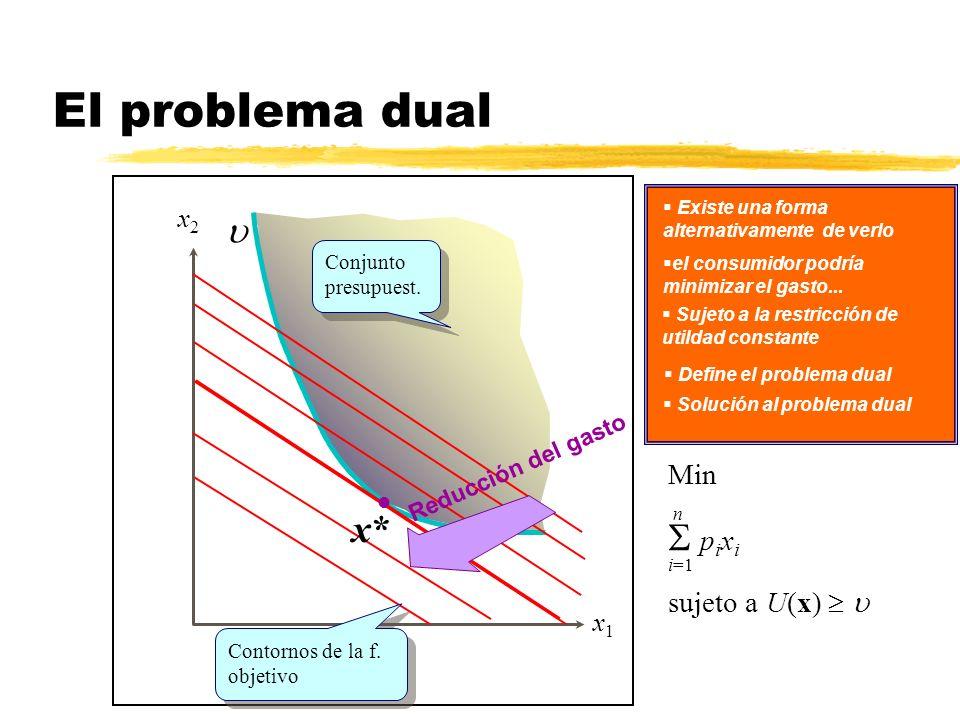 x1x1 x2x2 El problema dual x*x* l Existe una forma alternativamente de verlo el consumidor podría minimizar el gasto... Sujeto a la restricción de uti