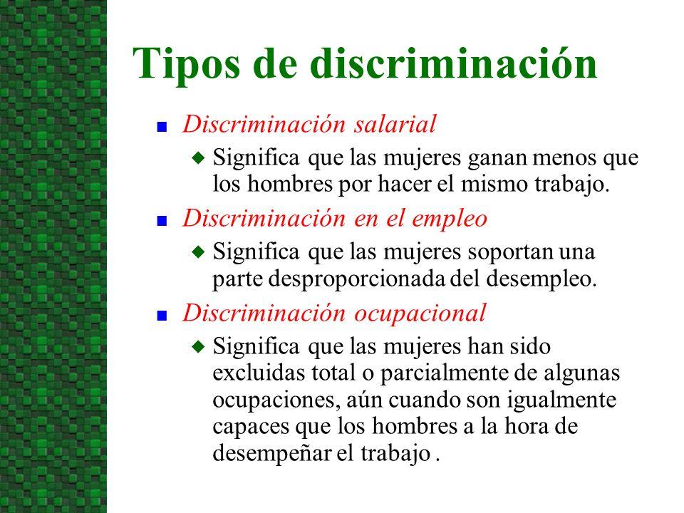 n Discriminación salarial u Significa que las mujeres ganan menos que los hombres por hacer el mismo trabajo. n Discriminación en el empleo u Signific