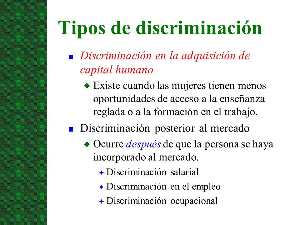 n Discriminación en la adquisición de capital humano u Existe cuando las mujeres tienen menos oportunidades de acceso a la enseñanza reglada o a la fo