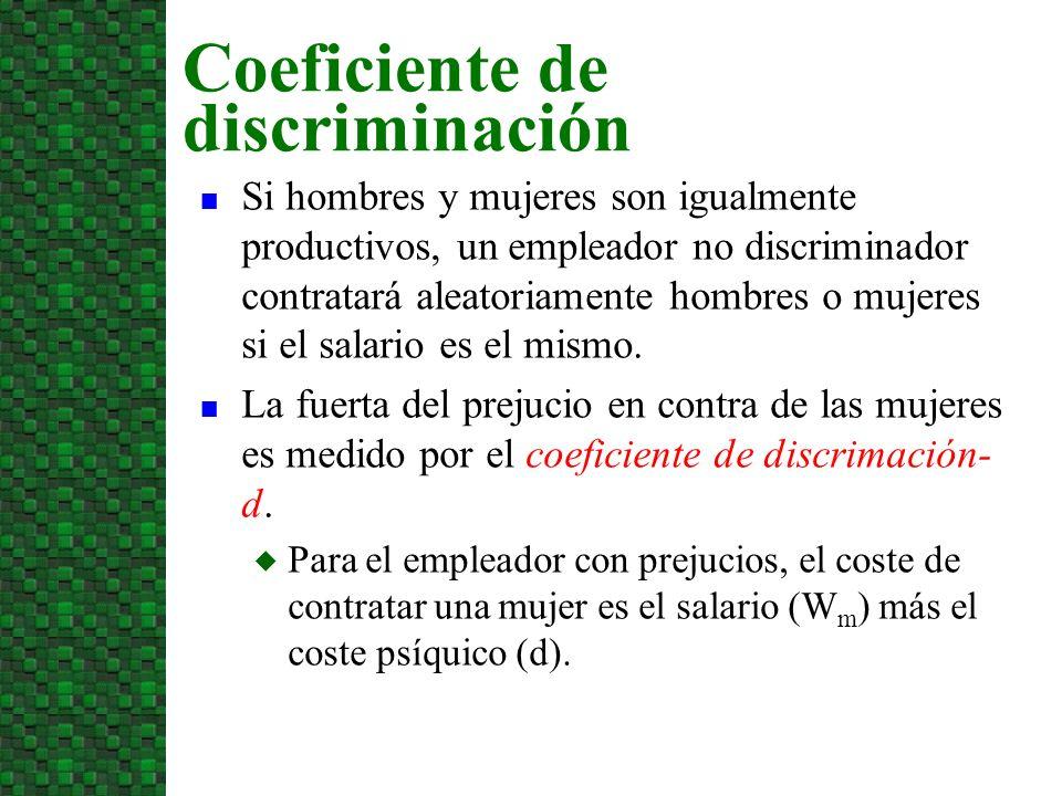 n Si hombres y mujeres son igualmente productivos, un empleador no discriminador contratará aleatoriamente hombres o mujeres si el salario es el mismo