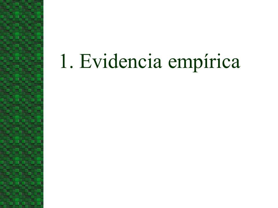 1. Evidencia empírica