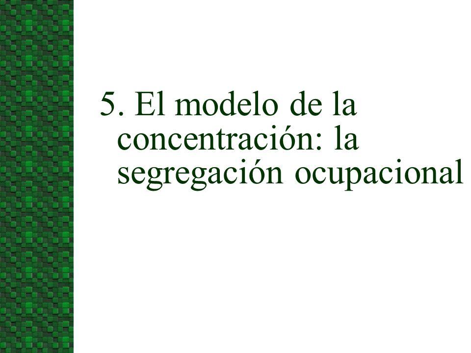 5. El modelo de la concentración: la segregación ocupacional
