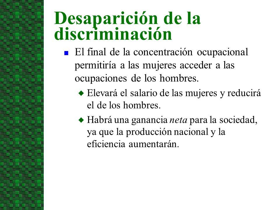 n El final de la concentración ocupacional permitiría a las mujeres acceder a las ocupaciones de los hombres. u Elevará el salario de las mujeres y re