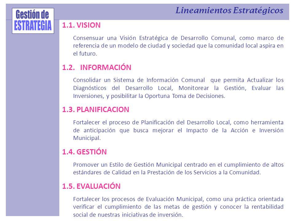Lineamientos Estratégicos 1.1. VISION Consensuar una Visión Estratégica de Desarrollo Comunal, como marco de referencia de un modelo de ciudad y socie