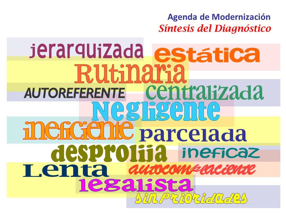 Municipio Moderno: - capacidad de anticipación y respuesta.