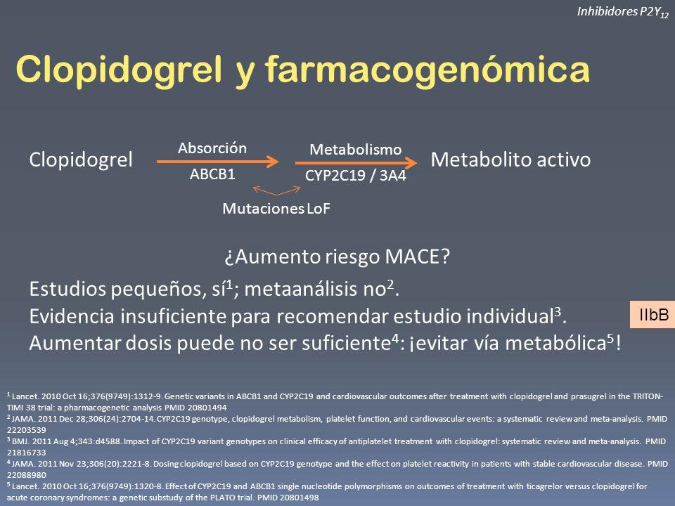 Clopidogrel y farmacogenómica Inhibidores P2Y 12 ClopidogrelMetabolito activo ¿Aumento riesgo MACE? Estudios pequeños, sí 1 ; metaanálisis no 2. Evide