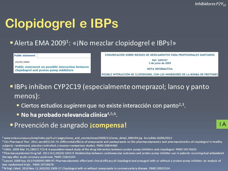 Clopidogrel e IBPs Inhibidores P2Y 12 Alerta EMA 2009 1 : «¡No mezclar clopidogrel e IBPs!» IBPs inhiben CYP2C19 (especialmente omeprazol; lanso y pan
