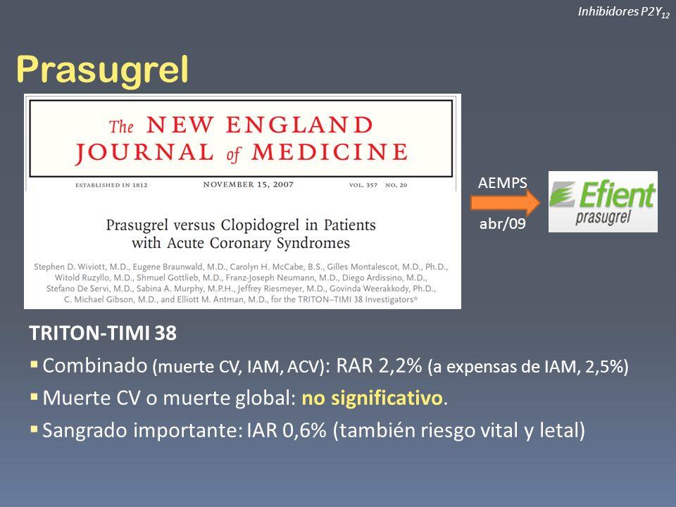 Prasugrel TRITON-TIMI 38 Combinado (muerte CV, IAM, ACV) : RAR 2,2% (a expensas de IAM, 2,5%) Muerte CV o muerte global: no significativo. Sangrado im