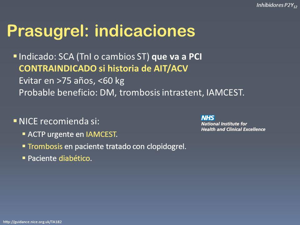 Prasugrel: indicaciones Indicado: SCA (TnI o cambios ST) que va a PCI CONTRAINDICADO si historia de AIT/ACV Evitar en >75 años, <60 kg Probable benefi