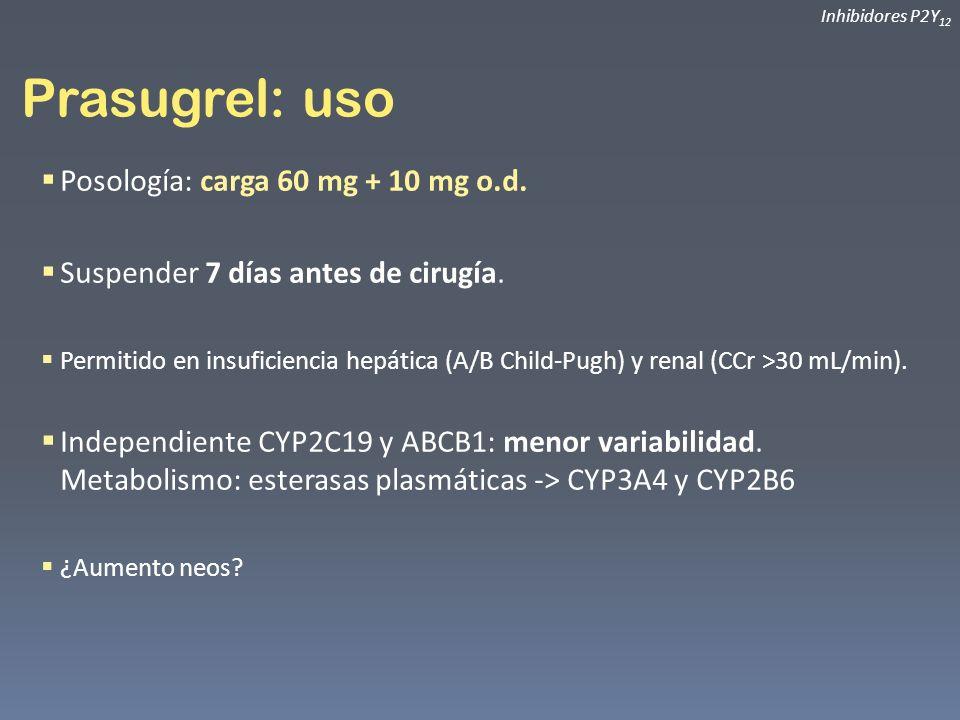 Prasugrel: uso Posología: carga 60 mg + 10 mg o.d. Suspender 7 días antes de cirugía. Permitido en insuficiencia hepática (A/B Child-Pugh) y renal (CC