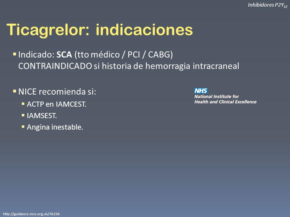 Ticagrelor: indicaciones Indicado: SCA (tto médico / PCI / CABG) CONTRAINDICADO si historia de hemorragia intracraneal NICE recomienda si: ACTP en IAM