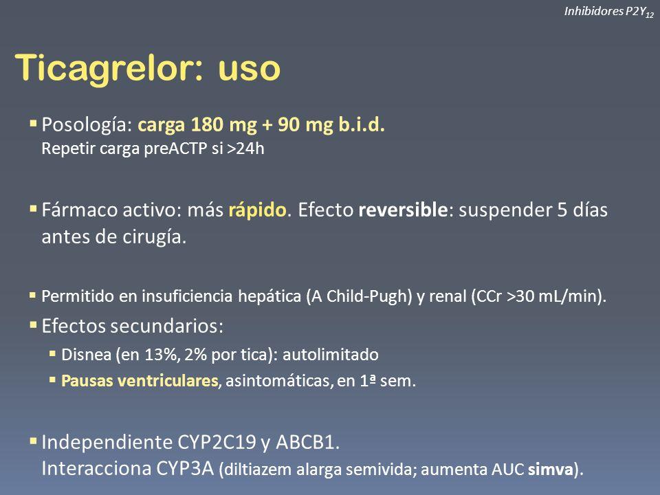 Ticagrelor: uso Posología: carga 180 mg + 90 mg b.i.d. Repetir carga preACTP si >24h Fármaco activo: más rápido. Efecto reversible: suspender 5 días a