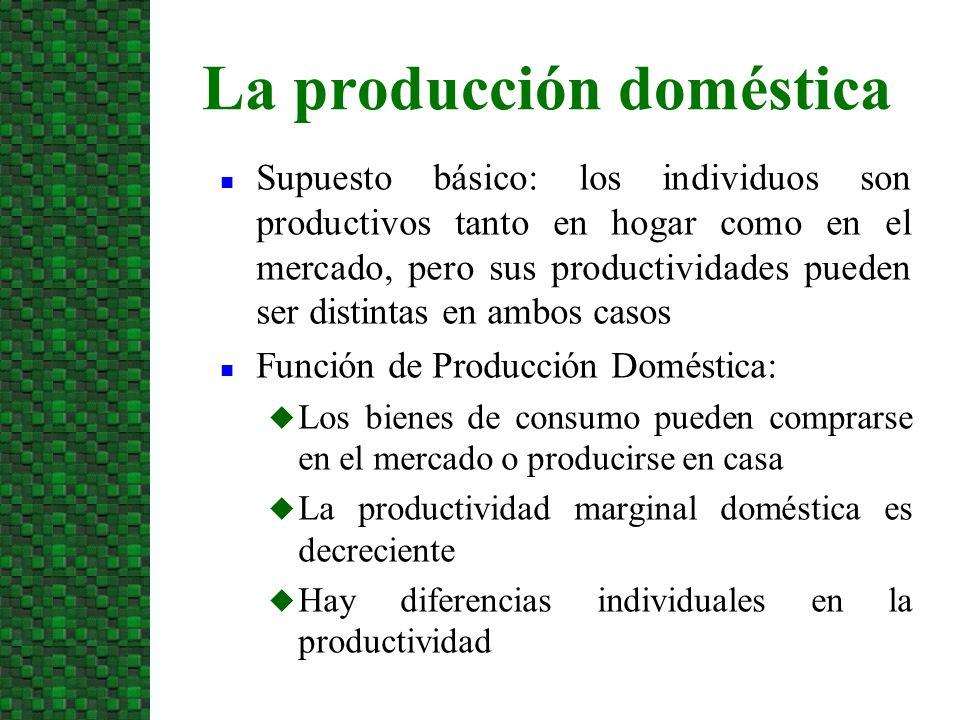 n Supuesto básico: los individuos son productivos tanto en hogar como en el mercado, pero sus productividades pueden ser distintas en ambos casos n Fu