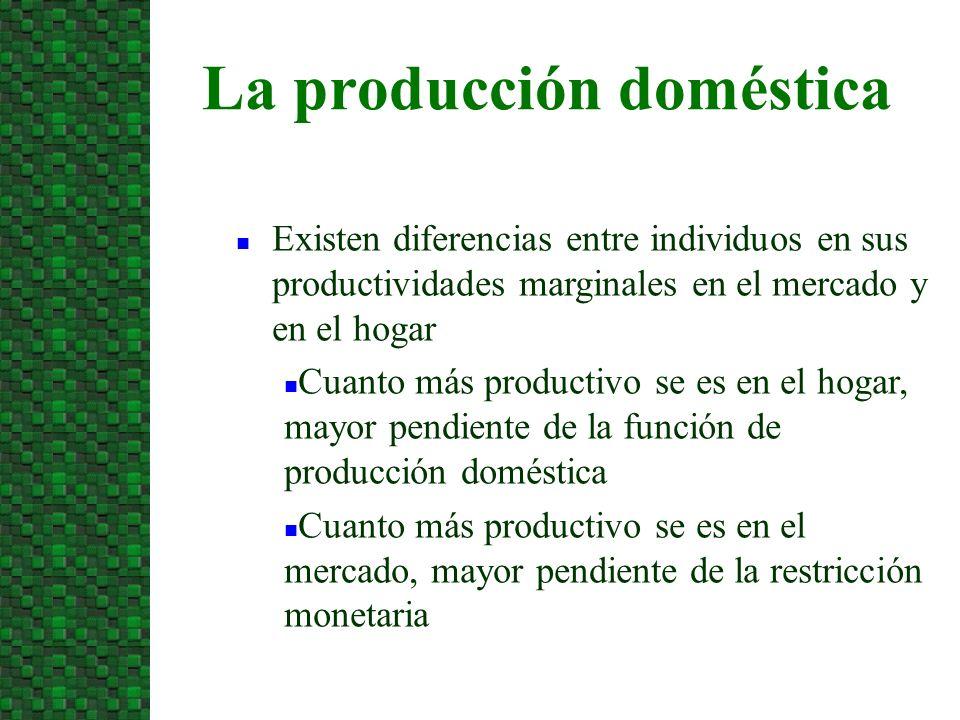La producción doméstica n Existen diferencias entre individuos en sus productividades marginales en el mercado y en el hogar n Cuanto más productivo s