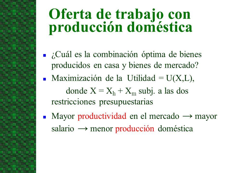 n ¿Cuál es la combinación óptima de bienes producidos en casa y bienes de mercado? n Maximización de la Utilidad = U(X,L), donde X = X h + X m subj. a