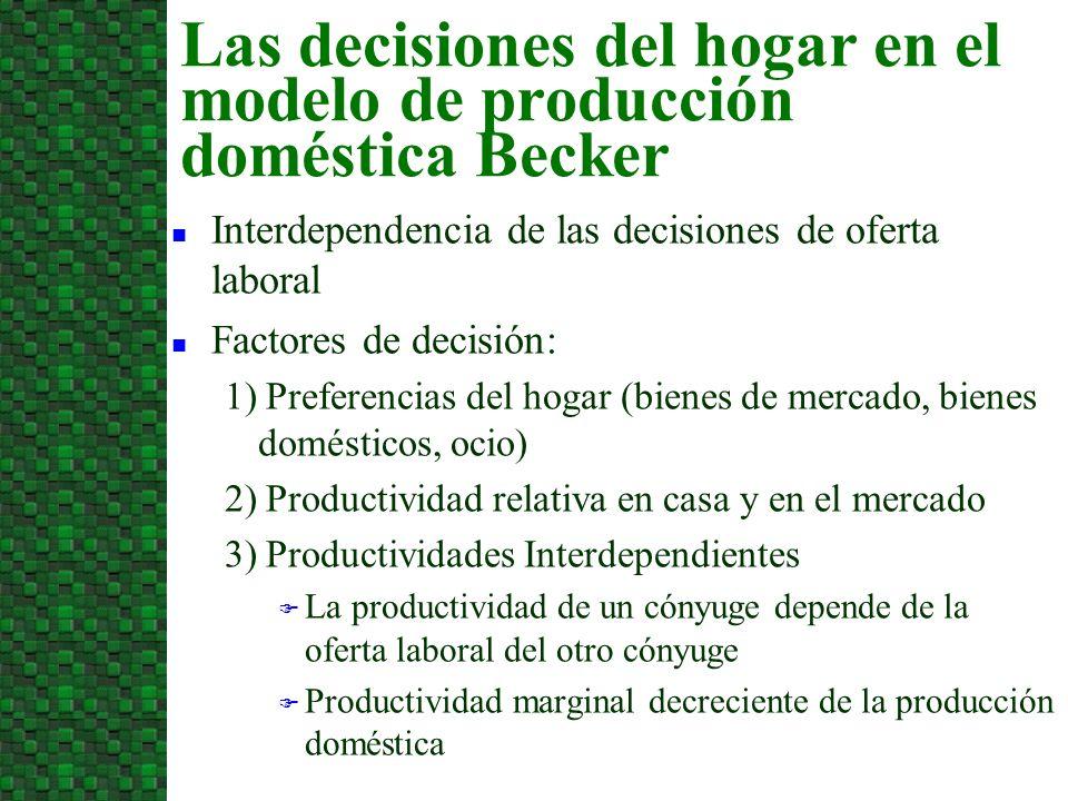 n Interdependencia de las decisiones de oferta laboral n Factores de decisión: 1) Preferencias del hogar (bienes de mercado, bienes domésticos, ocio)