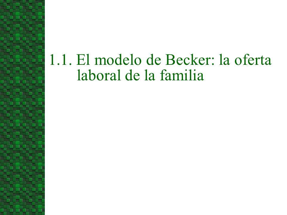1.1. El modelo de Becker: la oferta laboral de la familia