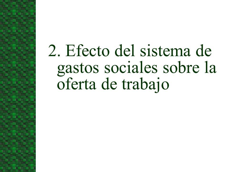 2. Efecto del sistema de gastos sociales sobre la oferta de trabajo