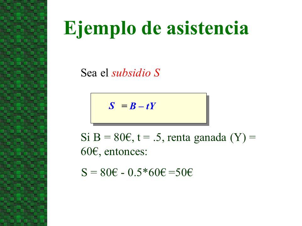 Sea el subsidio S Ejemplo de asistencia S = B – tY Si B = 80, t =.5, renta ganada (Y) = 60, entonces: S = 80 - 0.5*60 =50