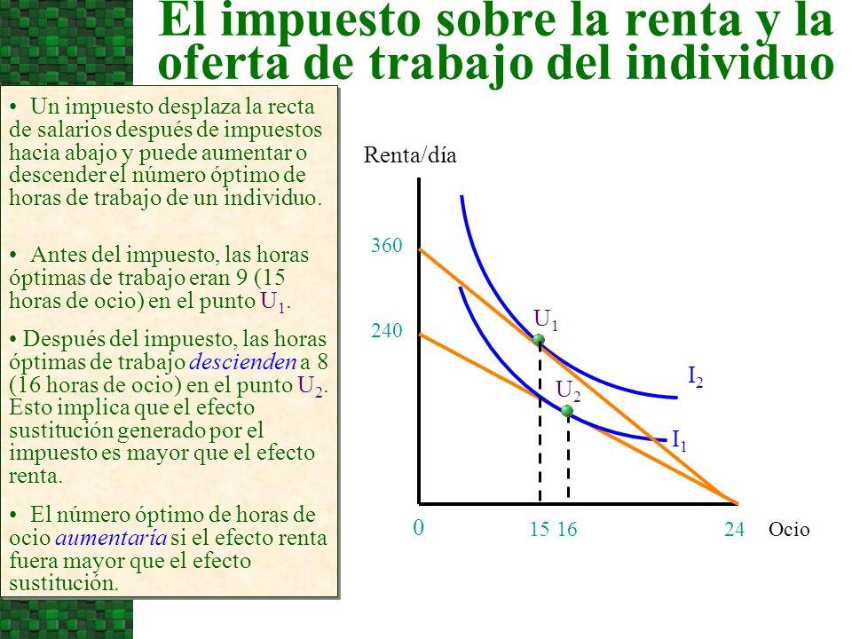 El impuesto sobre la renta y la oferta de trabajo del individuo Ocio Renta/día 24 0 Un impuesto desplaza la recta de salarios después de impuestos hac