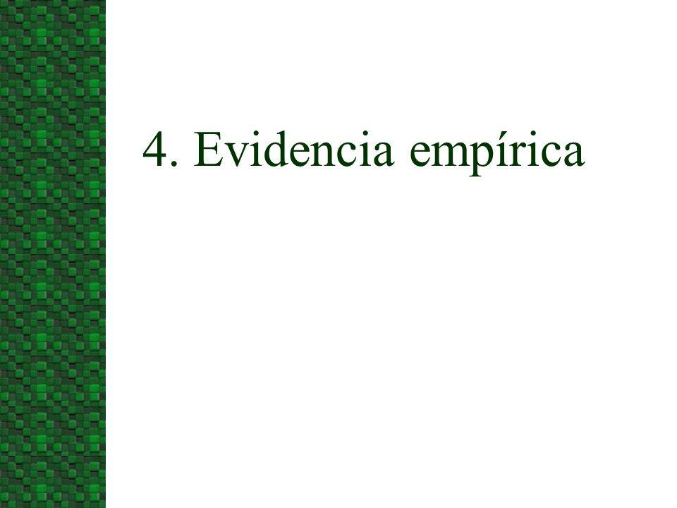 4. Evidencia empírica