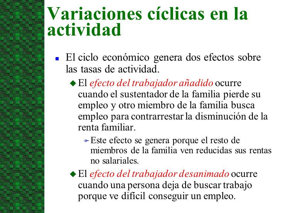 n El ciclo económico genera dos efectos sobre las tasas de actividad. u El efecto del trabajador añadido ocurre cuando el sustentador de la familia pi