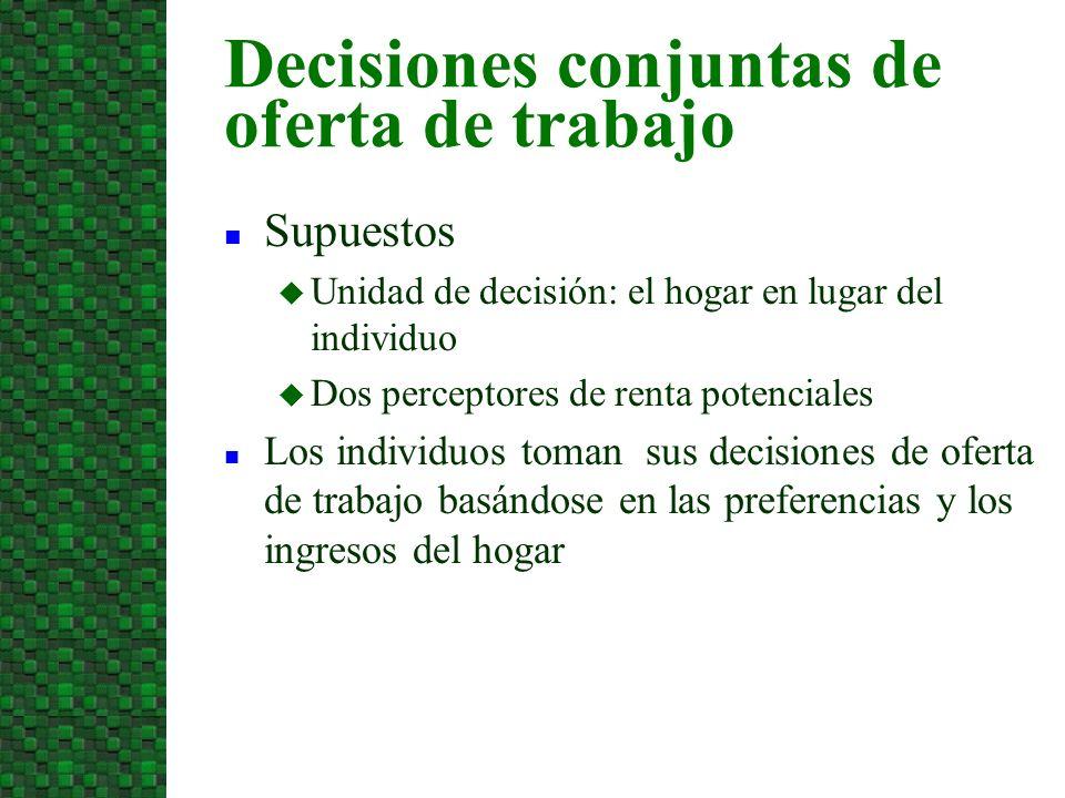 n Supuestos u Unidad de decisión: el hogar en lugar del individuo u Dos perceptores de renta potenciales n Los individuos toman sus decisiones de ofer