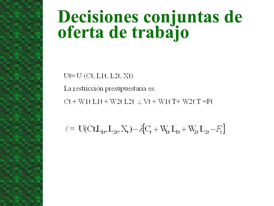 Las condiciones de primer orden: Decisiones conjuntas de oferta de trabajo